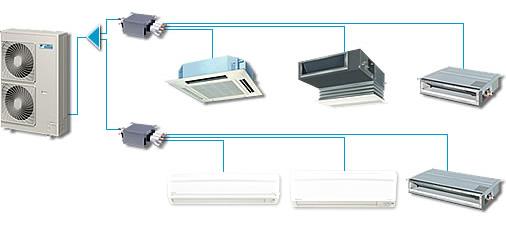 lắp đặt máy lạnh inverter âm trần